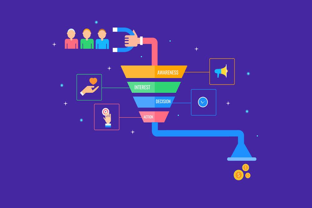 marketing funnel di conversione